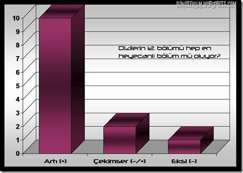 grafikle kanıt