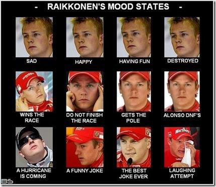 raikkonen's mood